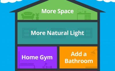 2020 Homeowner Wish List [INFOGRAPHIC].